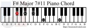 F# Major 7#11 piano