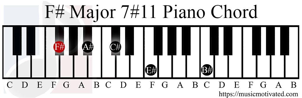 F#Maj7#11 chord