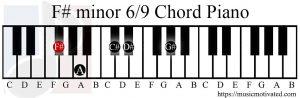 F# minor 69 chord piano