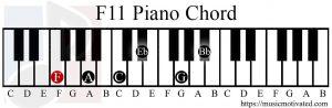 F11 chord piano