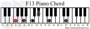 F13 chord piano