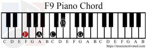 F9 chord piano