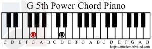 G5 piano chord
