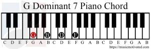 G Dominant 7 chord piano