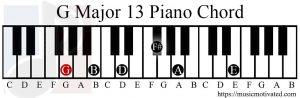 G major 13 chord piano