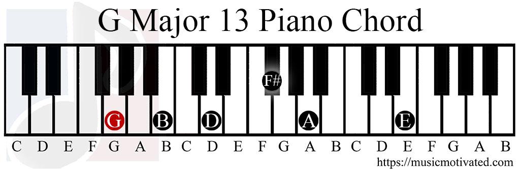 Gmaj13 Chord