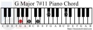 G Major 7#11 piano