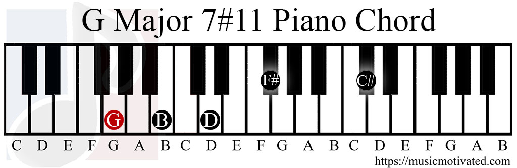 how to play g major 7