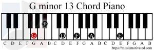 G minor 13 chord piano
