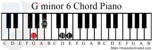 G minor 6 chord piano