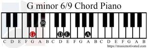 G minor 69 chord piano