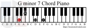 G minor 7 chord piano