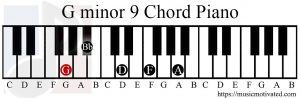 Gm9 chord on a piano