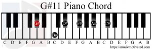 G#11 chord piano