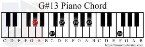G#13 chord piano