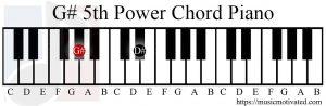 G#5 piano chord