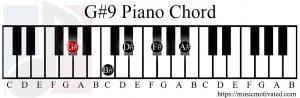 G#9 chord piano