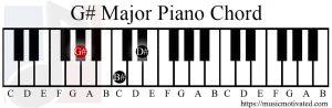 G# Major chord piano