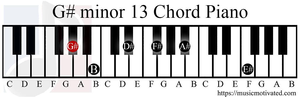 Guitar Chord F  F sharp major at CHORDC