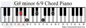 G# minor 69 chord piano