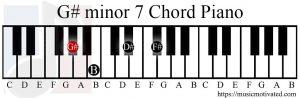 G# minor 7 chord piano