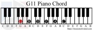 G11 chord piano