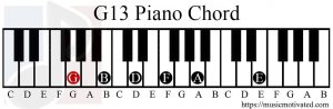 G13 chord piano