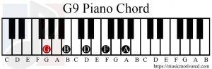 G9 chord piano