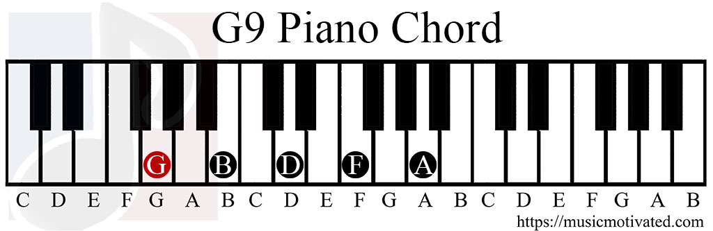 G11 Piano Chord Gallery Chord Guitar Finger Position