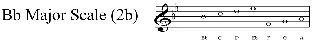 Bb Major scale key signature